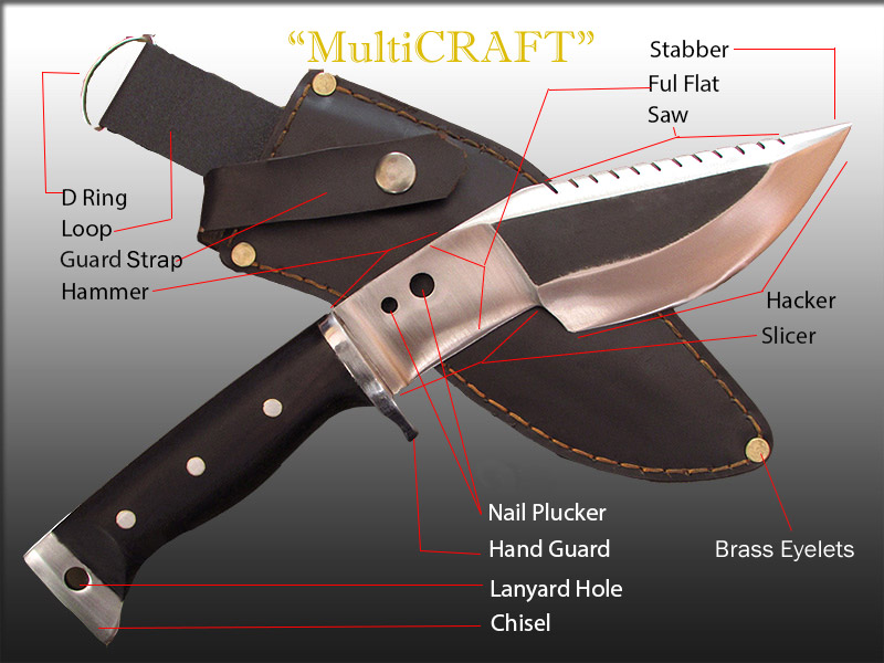 various parts of MultiCraft Kukri-Bowie explained
