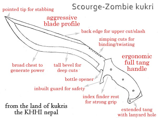 Scourge blueprint with details
