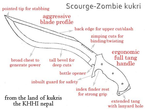 Scourge kukri blueprint